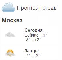 Рисунок 11. Прогноз погоды на главной странице портала